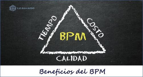 pizarra_bpm_contitulo_btn