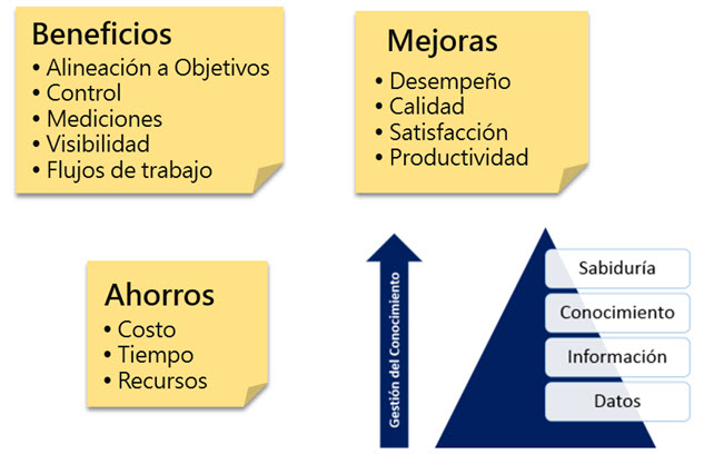 beneficios_BPM